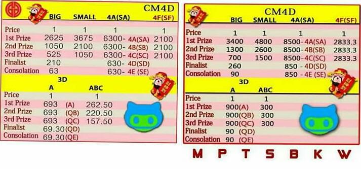 Cara Beli 4d Grand Dragon Lotto Online