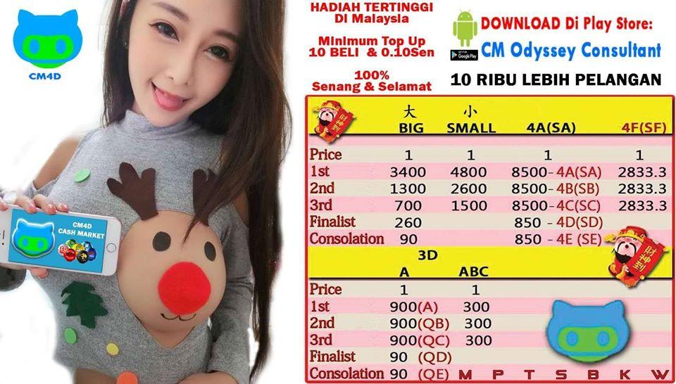 Download CM4D App & Buy 4D Online